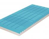 Tropico Guard Antibacterial 1+1 matrace