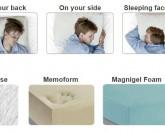 Magniflex Magnigel Memoform Standard poštář