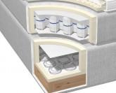 Tropico Continental Comfort Design postel