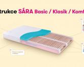 Jelínek Sára Basic matrace