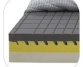 Magniflex Magnistretch 12 matrace