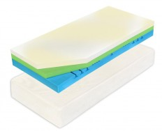 Curem C 4500 28 cm matrace + polštáře