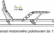 Rošt komplexní relaxační polohování s motorovým pohonem MOSYS Jelínek