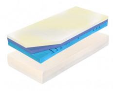 Curem C 3000 HY matrace + polštář