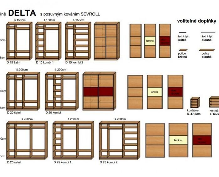 Šatní skříně Delta