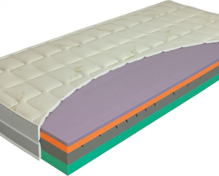 Materasso Aloe comfort matrace