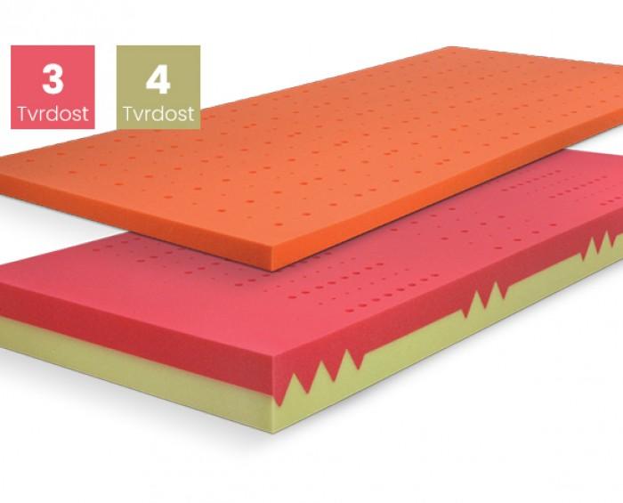 DPV Blok Duo - Visco Hard matrace