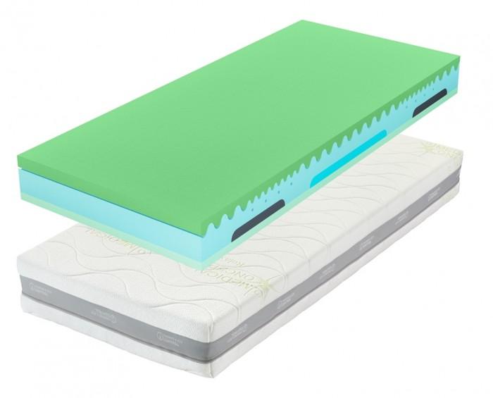Tropico Guard Air Hybrid matrace 1+1+ polštáře