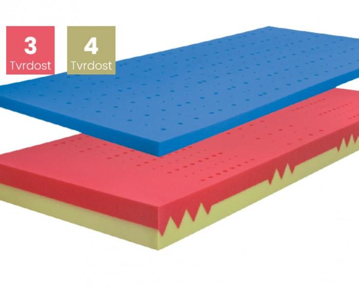 DPV Blok Duo - Visco Soft matrace