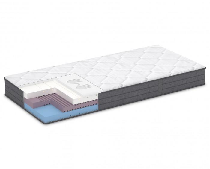 Dormeo Ergo Comfort matrace VÝPRODEJ SKLADU